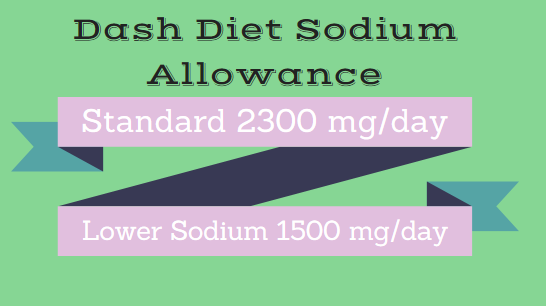 Dash Diet Sodium Allowance