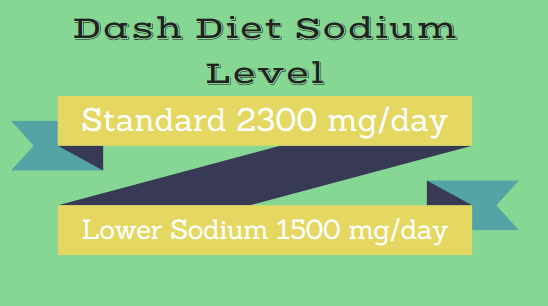 Dash Diet Sodium Level