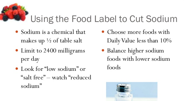 Ways to Reduce Sodium