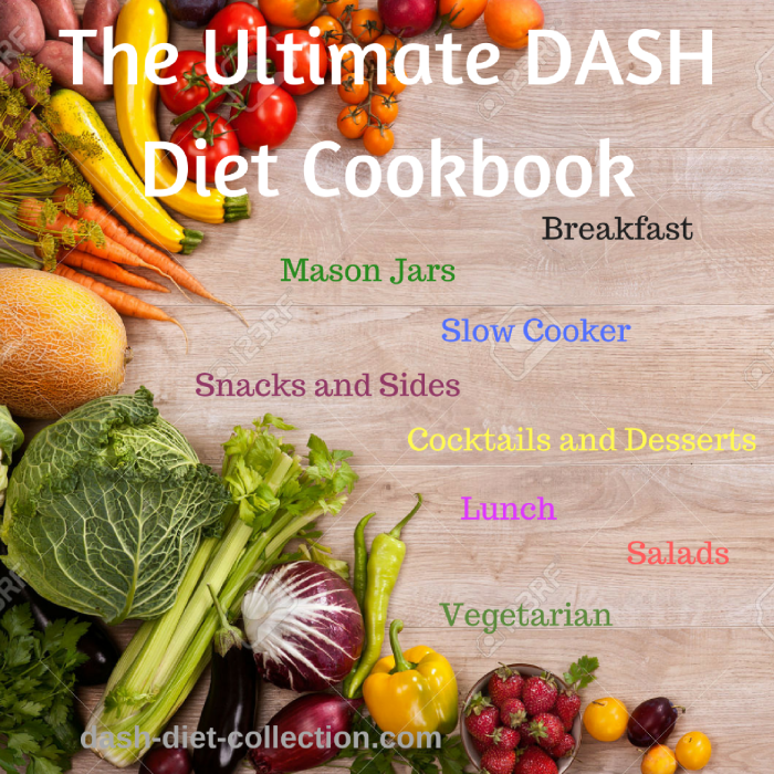The Ultimate DASH Diet Cookbook