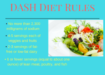 what equals one serving on thr dash diet